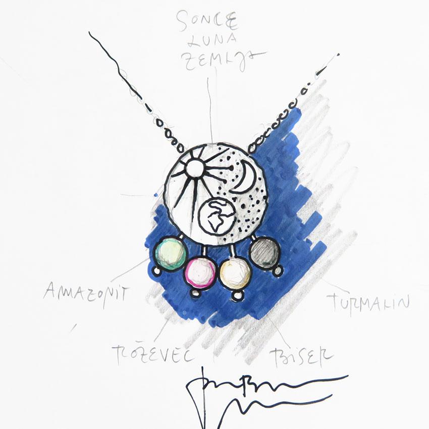 Skica-sonce-luna-zemlja